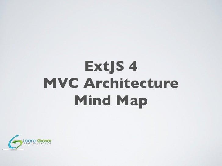 ExtJS 4MVC Architecture   Mind Map