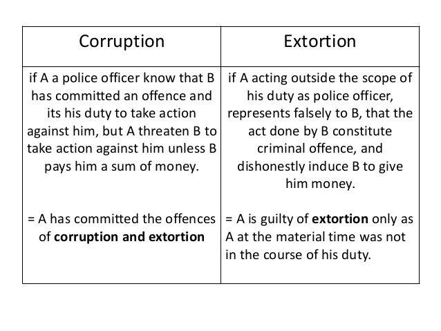 ... 22. Corruption Extortion ...