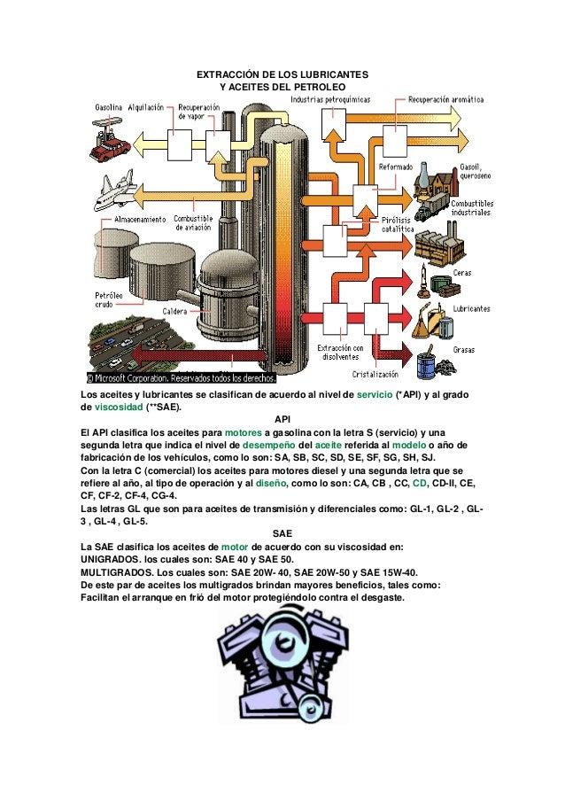 EXTRACCIÓN DE LOS LUBRICANTES Y ACEITES DEL PETROLEO  Los aceites y lubricantes se clasifican de acuerdo al nivel de servi...