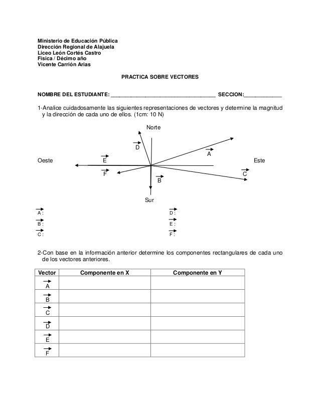 Ministerio de Educación PúblicaDirección Regional de AlajuelaLiceo León Cortés CastroFísica / Décimo añoVicente Carrión Ar...