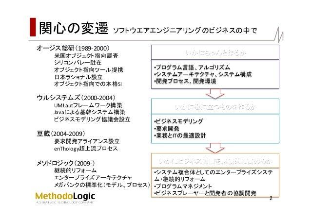 enterprise agile lean modeling Slide 2