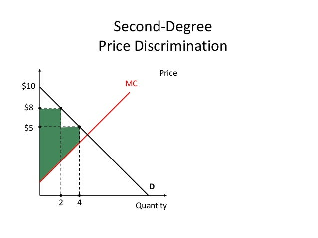 third degree price discrimination essay Second degree price discrimination involves charging different prices for different  amounts consumed third degree price discrimination.