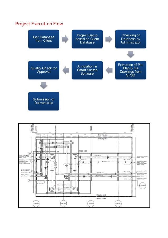 Extraction of drawings from existing 3d model using for Plot plan drawing software