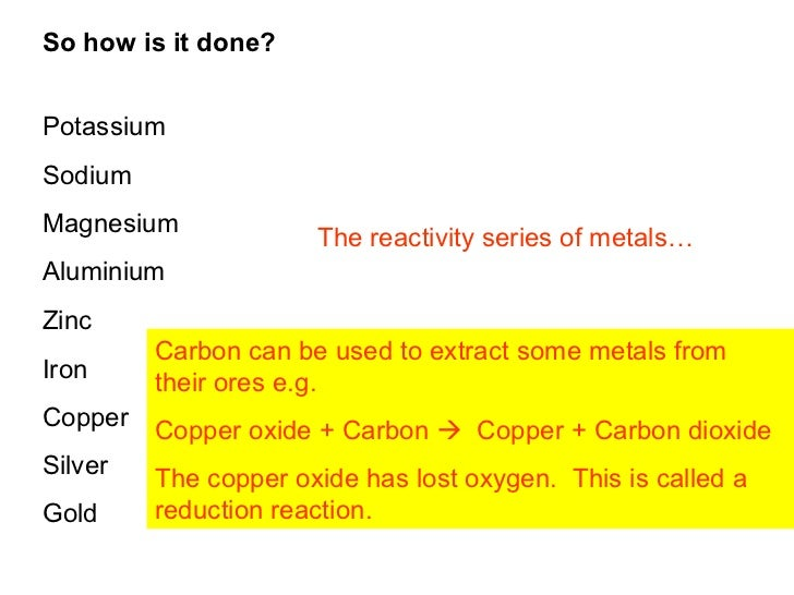 how to extract metals from their ores