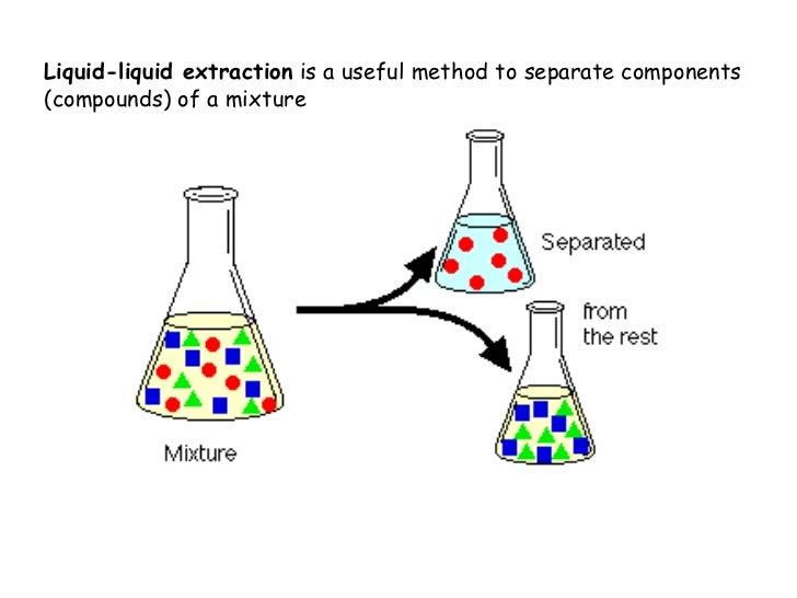 liquid-liquid extraction essay Hollow fiber liquid-phase microextraction-gas chromatography-mass spectrometry method to analyze bisphenol a  inter essay mmp:  and liquid–liquid extraction.