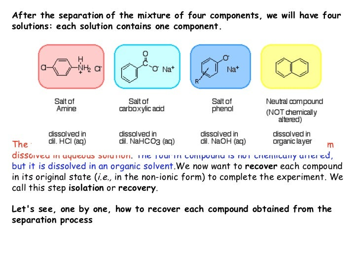 separation of a carboxylic acid a Separation of enantiomers because of their difficulty in separation, a great deal of a common amine used in these reactions with carboxylic acids is s-brucine, an alkaloid found in only its s enantiomer s-brucine is used.