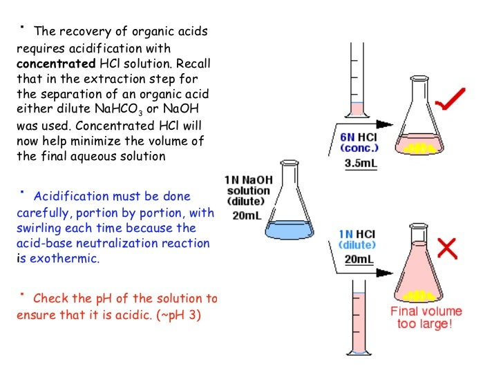 Extraction Theory