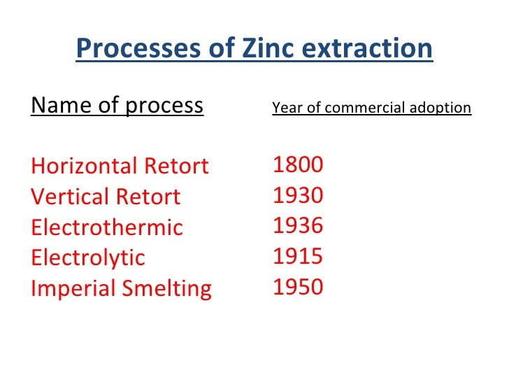 Extraction of metals igcse/gcse chemistry by simoninpng teaching.