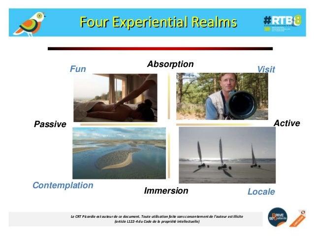 Four Experiential Realms Absorption  Fun  Entertainment  Visit  Educational Active  Passive  Esthetic Contemplation  Escap...