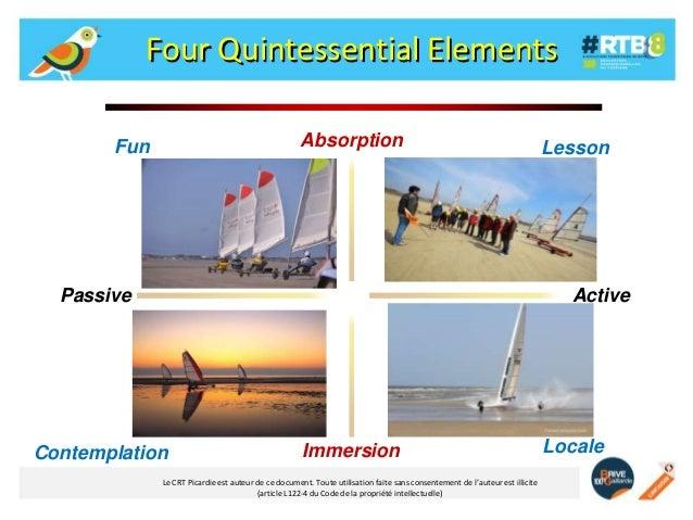 Four Quintessential Elements Absorption  Fun  Entertainment  Lesson  Educational  Passive  Active  Esthetic  Contemplation...