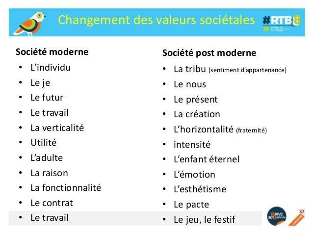 Changement des valeurs sociétales Société moderne • L'individu • Le je • Le futur • Le travail • La verticalité • Utilité ...