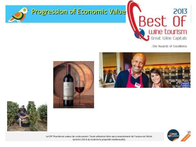 Progression of Economic Value  7 Le CRT Picardie est auteur de ce document. Toute utilisation faite sans consentement de l...