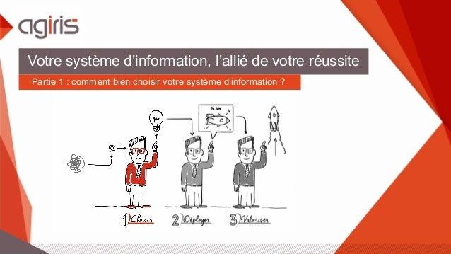 Votre système d'information, l'allié de votre réussite Partie 1 : comment bien choisir votre système d'information ?