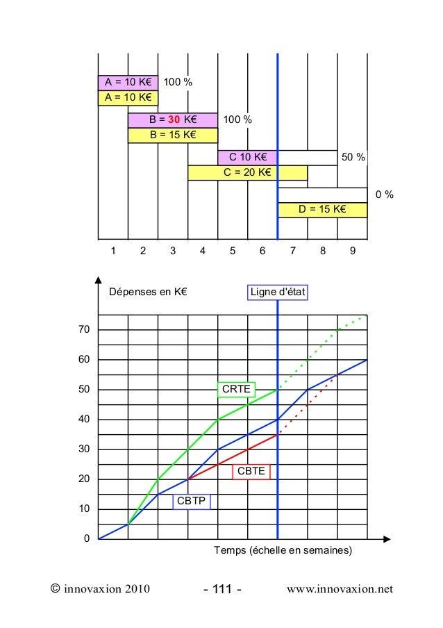 comprendre la planification de projet pdf