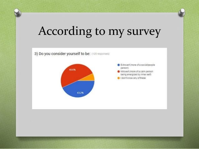 According to my survey