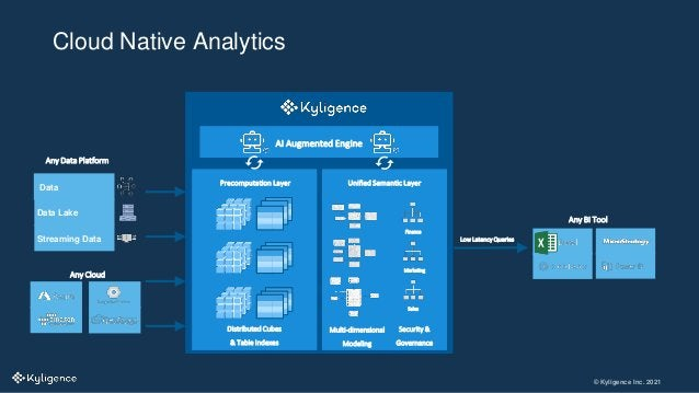 © Kyligence Inc. 2021 Cloud Native Analytics Unified Semantic Layer Low Latency Queries Any BI Tool Any Cloud Any Data Pla...