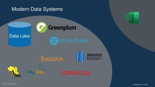 © Kyligence Inc. 2021 Modern Data Systems Data Lake