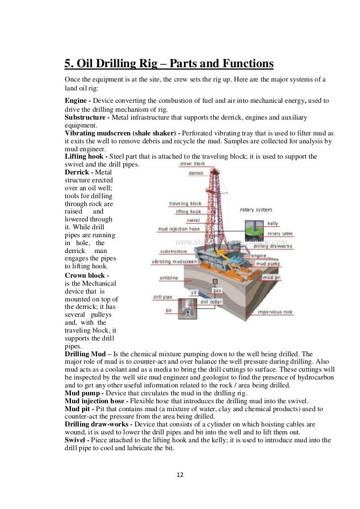 diagram of fuel to oil crude extreme    oil    rig  extreme    oil    rig