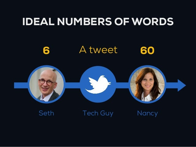 IDEAL NUMBERS OF WORDS   6     A tweet    60  Seth   Tech Guy   Nancy