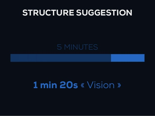 STRUCTURE SUGGESTION       5 MINUTES  1 min 20s « Vision »