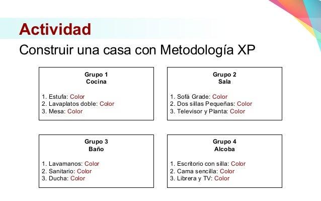 Actividad Construir una casa con Metodología XP Grupo 4 Alcoba 1. Escritorio con silla: Color 2. Cama sencilla: Color 3. L...
