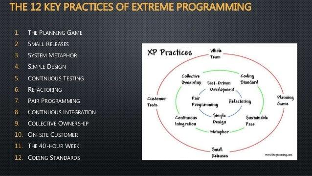 Pengertian Lengkap Extreme Program (XP)  Scrum dan Crystal