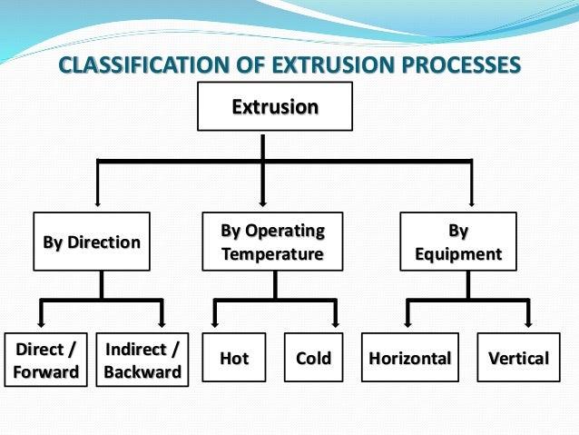 types of moulding process pdf