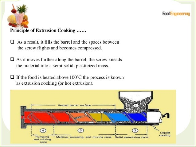 Principle of Extrusion Cooking ……  As a result, it fills the barrel and the spaces between the screw flights and becomes ...