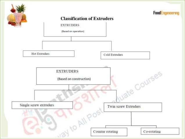  Hot Extrusion: If the food is heated above 100ºC the process is known as extrusion cooking.  Cold Extruders: If the foo...