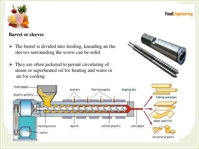 Cutting mechanism  The cutting mechanism must permit obtaining final products with uniform size.  Product size is determ...