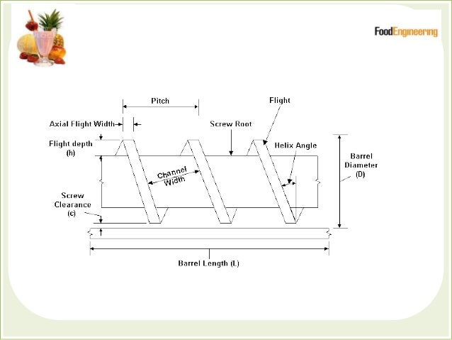 Characteristics of Extruded Products  Degree of Expansion on Exit from the Extruder.  For many products, the sudden rele...