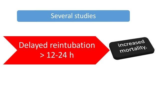 Respiratory Mechanics • f/ VT (50 ± 23) • successful extubation. • cut off RSBI ≥ 57 Rapid shallow breathing index (RSBI -...