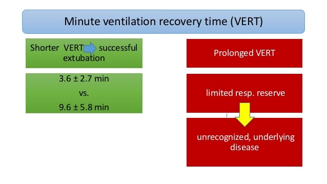 (WOB)failed SBT with normal physiological WOB ≤0.8 J/l increased imposed (WOB) secondary to ventilatory apparatus endotrac...