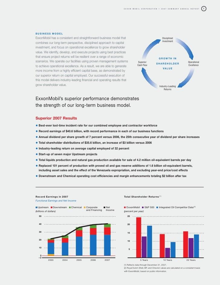 Exxonmobil report