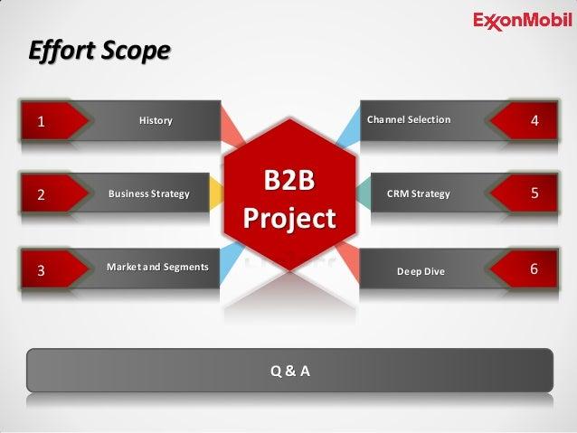 B2B Voice of Customer Interviews