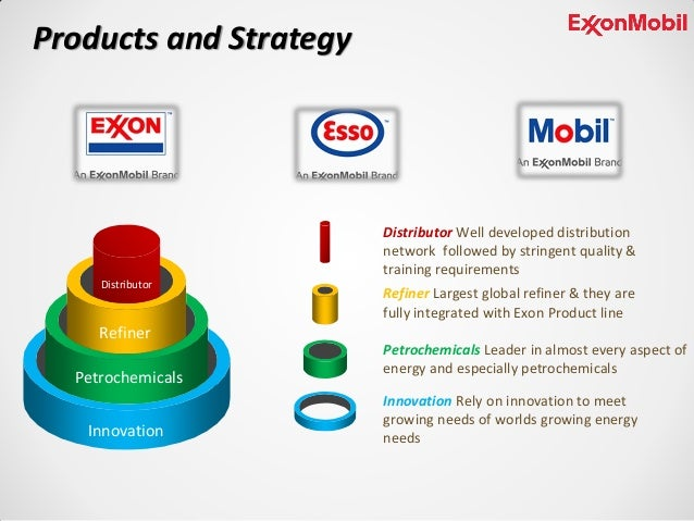 ict assignment exxon mobil Exxon mobil corporation aspires to be at the leading edge of competition in every aspect of our business that requires the corporation's resources –  would involve a confl ict of interest.
