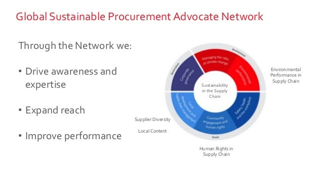 Environmental Performance in Supply Chain Human Rights in Supply Chain Supplier Diversity Local Content Sustainability in ...