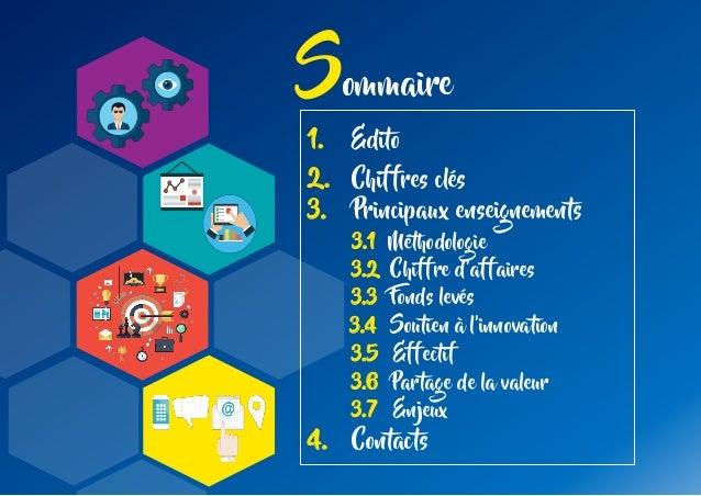 Baromètre EY / France Digitale 2016 - La performance économique et sociale des startups numériques en France Slide 2