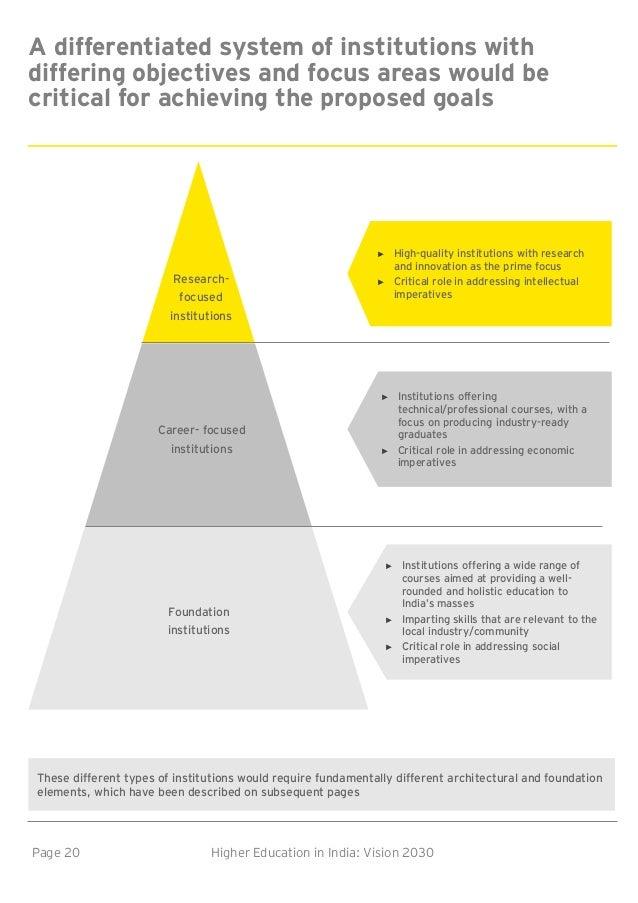 OECD Education 2030