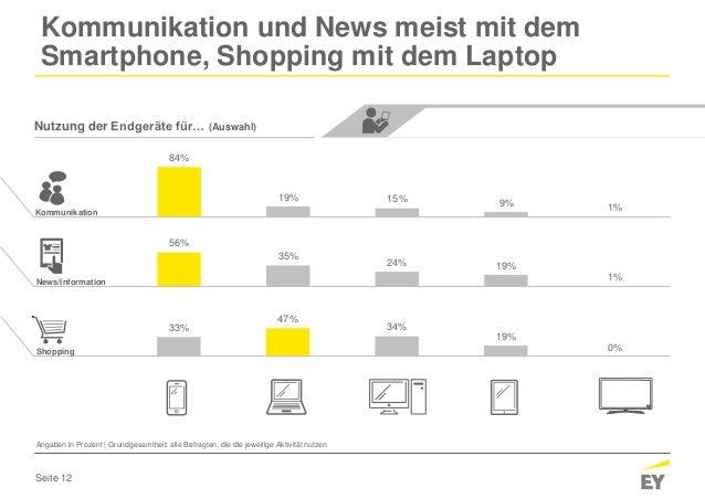 Seite 12 33% 47% 34% 19% 0% 56% 35% 24% 19% 1% 84% 19% 15% 9% 1% Nutzung der Endgeräte für… (Auswahl) Kommunikation und Ne...