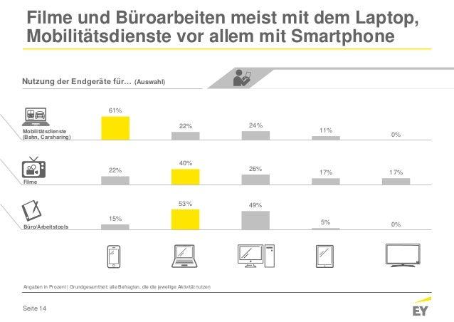 Seite 14 15% 53% 49% 5% 0% 22% 40% 26% 17% 17% 61% 22% 24% 11% 0% Filme und Büroarbeiten meist mit dem Laptop, Mobilitätsd...