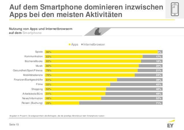 Seite 15 Nutzung von Apps und Internetbrowsern auf dem Smartphone Auf dem Smartphone dominieren inzwischen Apps bei den me...