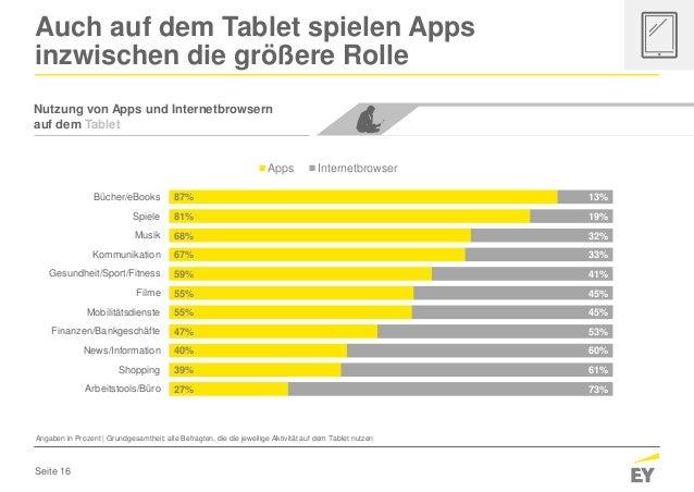 Seite 16 Nutzung von Apps und Internetbrowsern auf dem Tablet Auch auf dem Tablet spielen Apps inzwischen die größere Roll...