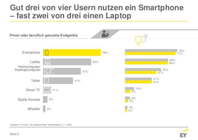 Seite 3 Privat oder beruflich genutzte Endgeräte Gut drei von vier Usern nutzen ein Smartphone – fast zwei von drei einen ...