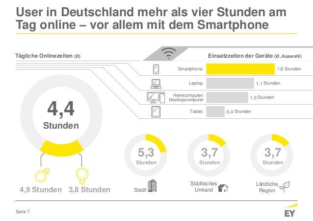Seite 7 User in Deutschland mehr als vier Stunden am Tag online – vor allem mit dem Smartphone Tägliche Onlinezeiten (Ø) 4...