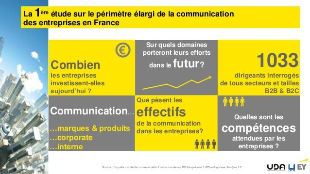 Combien investissent réellement en communication les entreprises en France? Slide 2