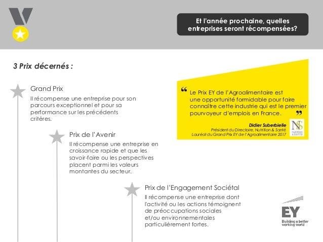 3 Prix décernés : Grand Prix Il récompense une entreprise pour son parcours exceptionnel et pour sa performance sur les pr...