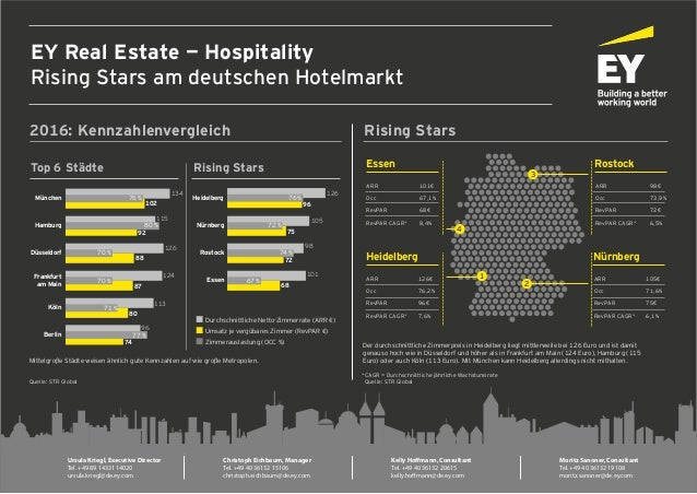 EY Real Estate — Hospitality Rising Stars am deutschen Hotelmarkt Ursula Kriegl, Executive Director Tel. +49 89 14331 1402...