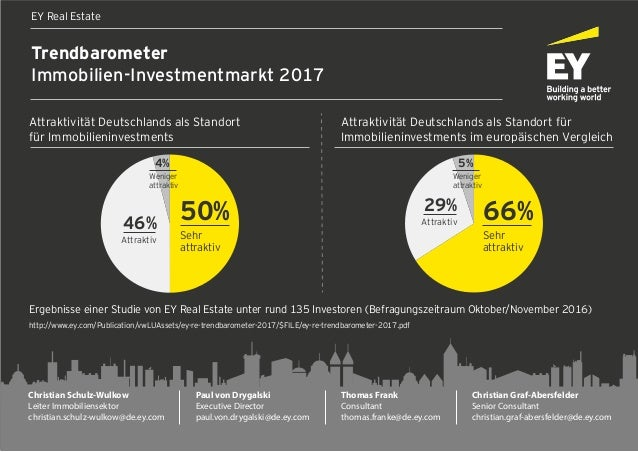 Trendbarometer Immobilien-Investmentmarkt 2017 EY Real Estate Attraktivität Deutschlands als Standort� für Immobilieninves...