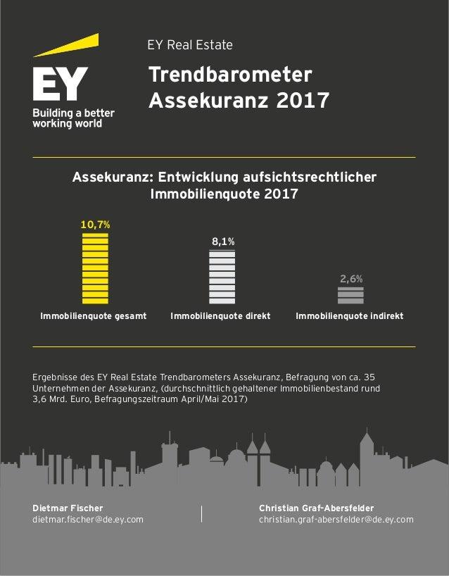 Trendbarometer Assekuranz 2017 EY Real Estate Ergebnisse des EY Real Estate Trendbarometers Assekuranz, Befragung von ca. ...